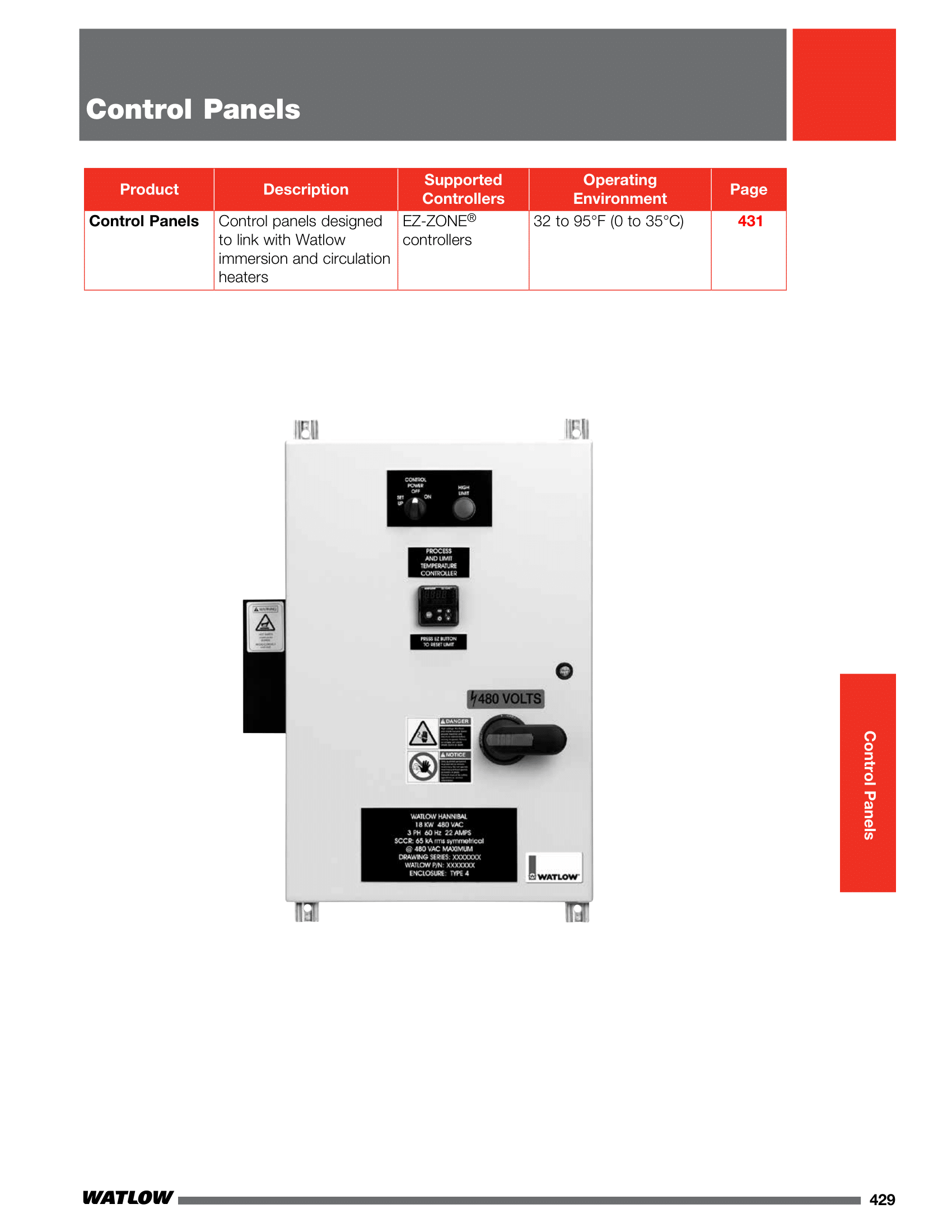 Control-Panels-2018-1