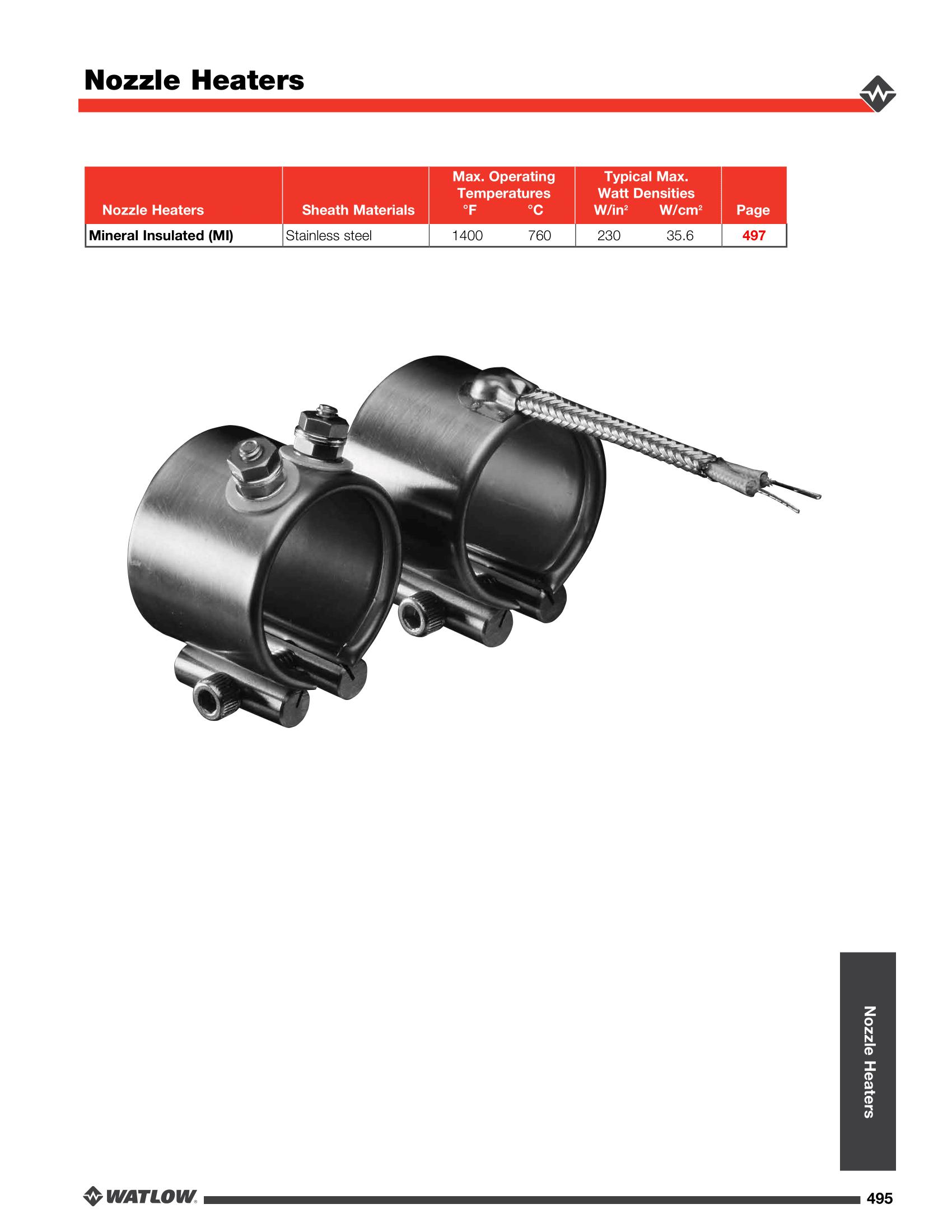 Nozzle-Heaters0618-1